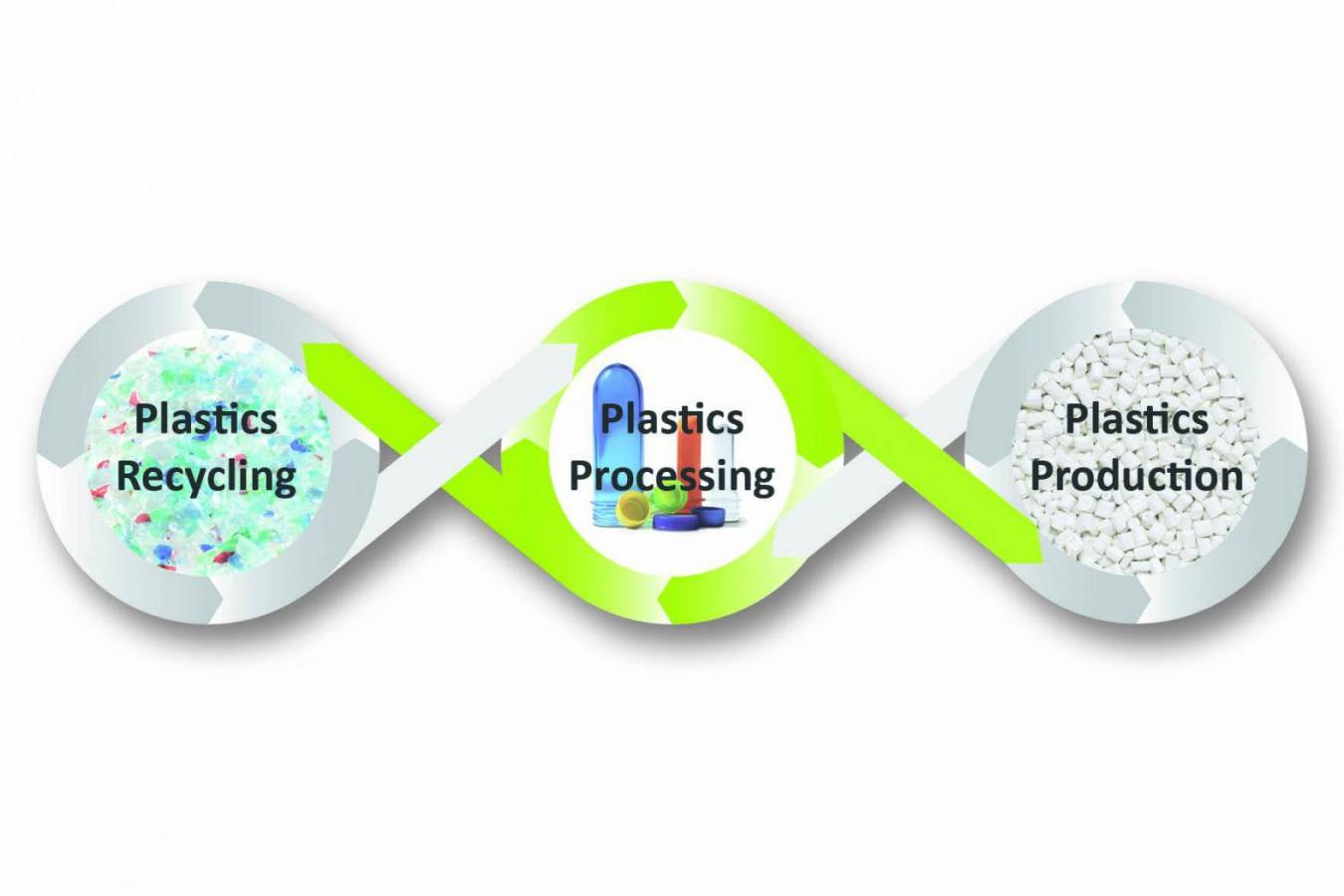 Select, separate, protect - Sesotec macht Circular Economy bei Kunststoffen effizient